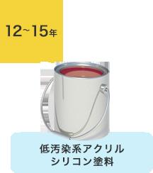 汚染系ウレタン塗料 耐用年数12~15年